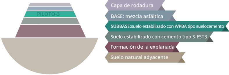 Circular Case 2_ES